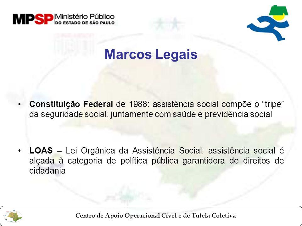 Centro de Apoio Operacional Cível e de Tutela Coletiva Marcos Legais Constituição Federal de 1988: assistência social compõe o tripé da seguridade soc