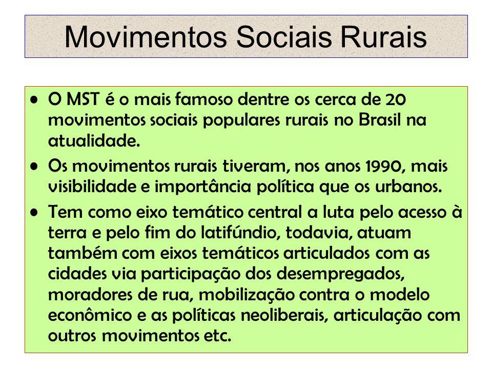 Movimentos Sociais Rurais O MST é o mais famoso dentre os cerca de 20 movimentos sociais populares rurais no Brasil na atualidade. Os movimentos rurai