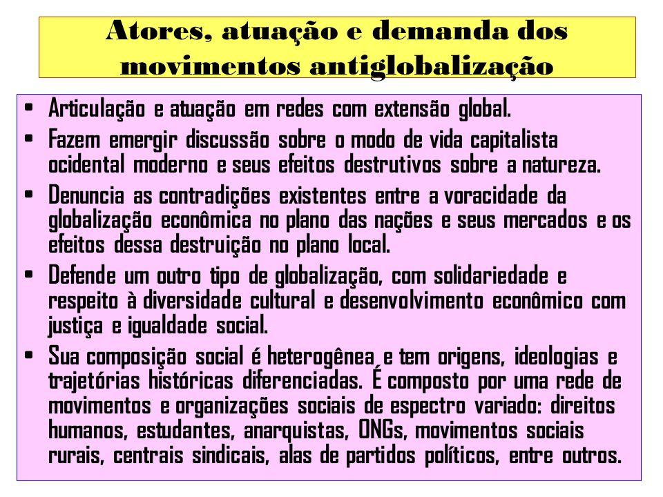 Atores, atuação e demanda dos movimentos antiglobalização Articulação e atuação em redes com extensão global. Fazem emergir discussão sobre o modo de