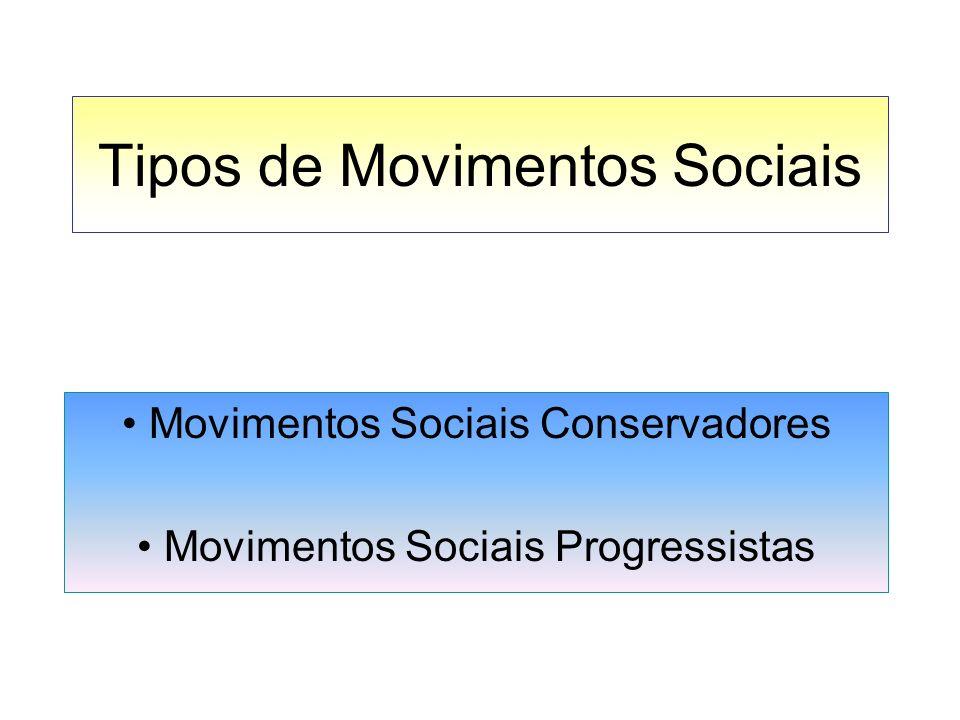 movimentos sociais conservadores Não querem as mudanças sociais emancipatórias, mas impor as mudanças segundo seus interesses particularistas, pela força, utilizando a violência como estratégia principal de suas ações.