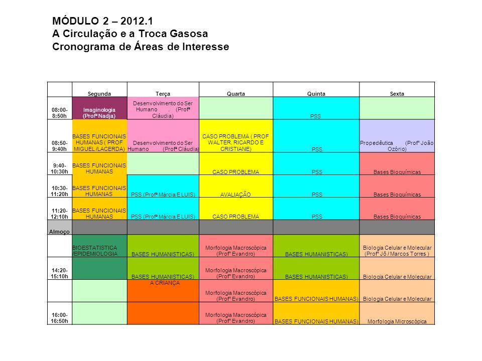 MÓDULO 2 – 2012.1 A Circulação e a Troca Gasosa Cronograma de Áreas de Interesse SegundaTerçaQuartaQuintaSexta 08:00- 8:50h Imaginologia (Profª Nadja)