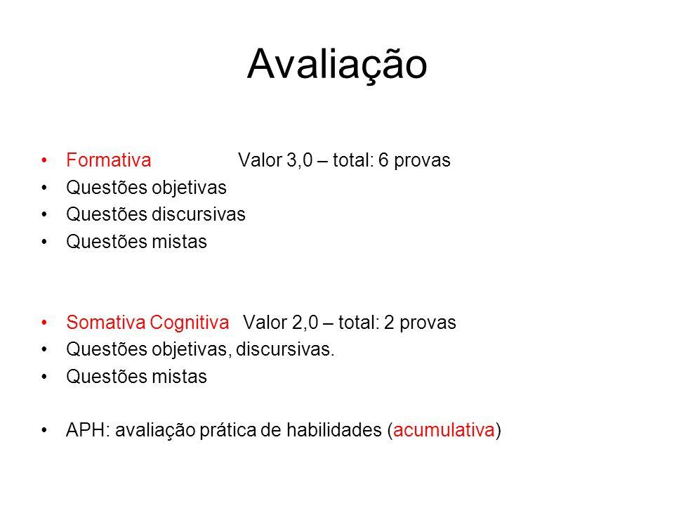 Avaliação Formativa Valor 3,0 – total: 6 provas Questões objetivas Questões discursivas Questões mistas Somativa CognitivaValor 2,0 – total: 2 provas