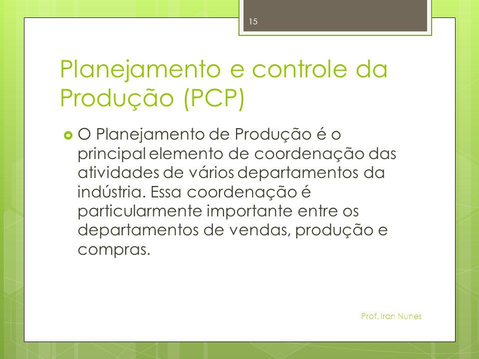 Planejamento e controle da Produção (PCP) O Planejamento de Produção é o principal elemento de coordenação das atividades de vários departamentos da i