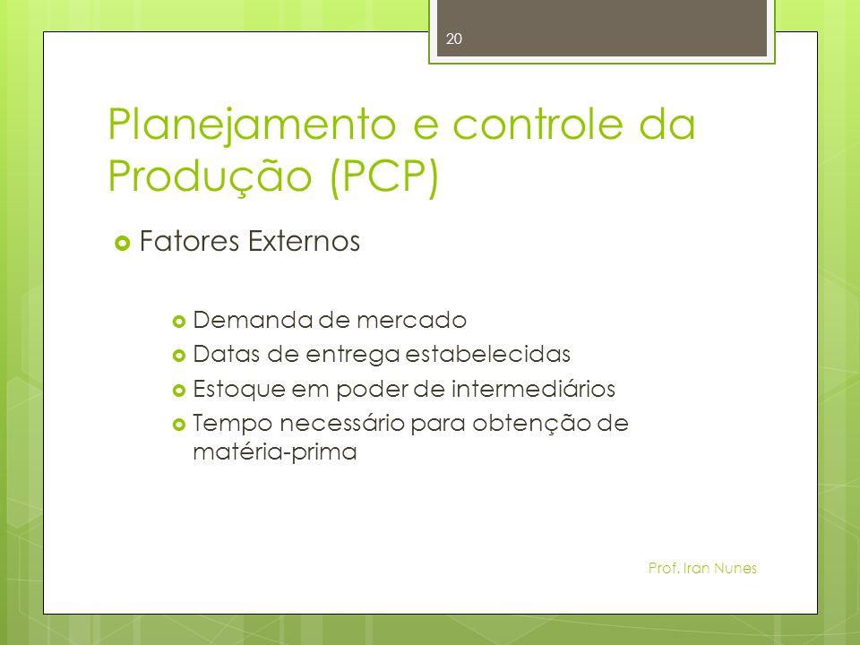 Planejamento e controle da Produção (PCP) Fatores Externos Demanda de mercado Datas de entrega estabelecidas Estoque em poder de intermediários Tempo