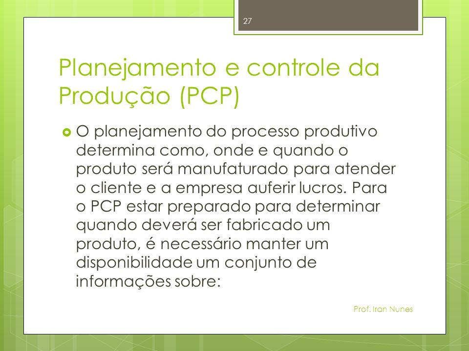 Planejamento e controle da Produção (PCP) O planejamento do processo produtivo determina como, onde e quando o produto será manufaturado para atender