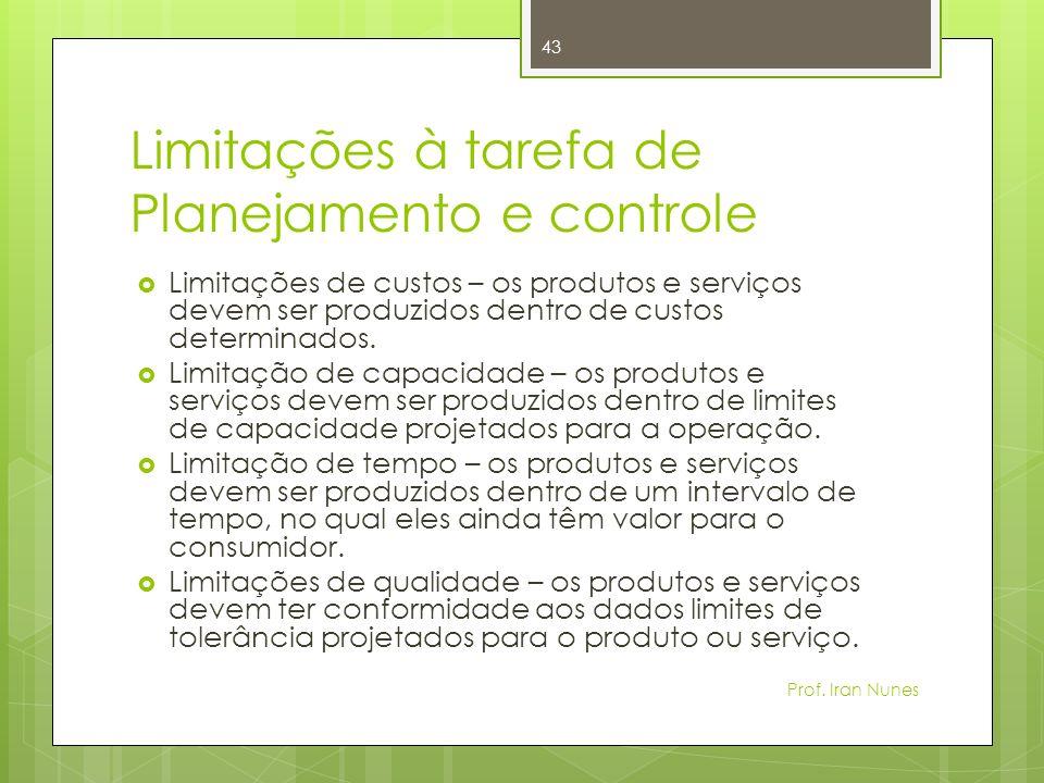 Limitações à tarefa de Planejamento e controle Limitações de custos – os produtos e serviços devem ser produzidos dentro de custos determinados. Limit