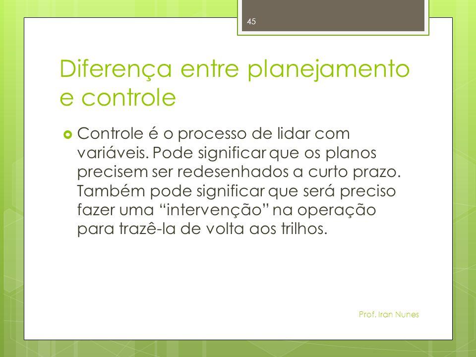 Diferença entre planejamento e controle Controle é o processo de lidar com variáveis. Pode significar que os planos precisem ser redesenhados a curto