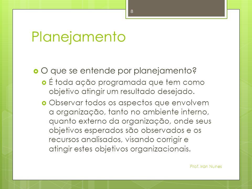 Planejamento O que se entende por planejamento? É toda ação programada que tem como objetivo atingir um resultado desejado. Observar todos os aspectos
