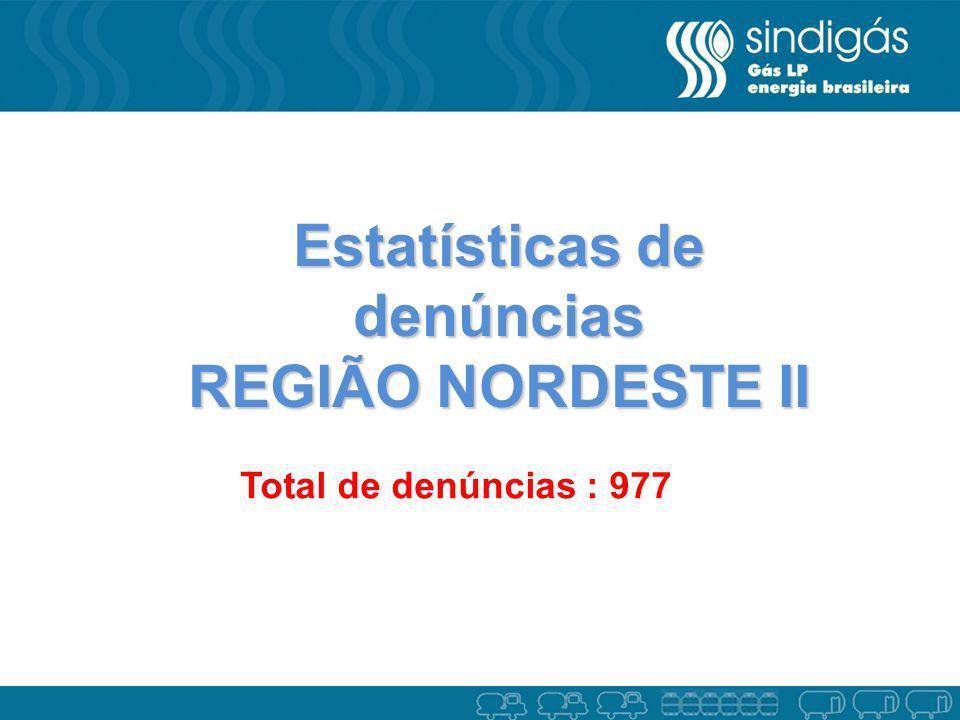 Estatísticas de denúncias REGIÃO NORDESTE II Total de denúncias : 977