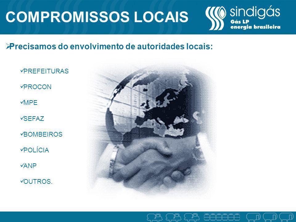 COMPROMISSOS LOCAIS Precisamos do envolvimento de autoridades locais: PREFEITURAS PROCON MPE SEFAZ BOMBEIROS POLÍCIA ANP OUTROS.