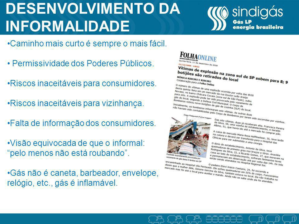 DADOS DE SUPOSTO ABASTECEDOR - BRASIL BRASIL Suposto abastecedor IDENTIFICADO x NÃO Identificado * Dados existentes no sistema Gas Legal até 12/01/2011