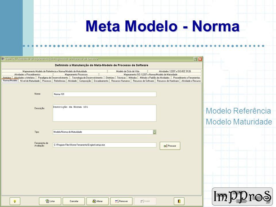 Manutenção – Meta Modelo Controla as seguintes entidades: Modelo/Norma de Maturidade Processos Atividades Recursos Os diversos mapeamentos Artefatos M