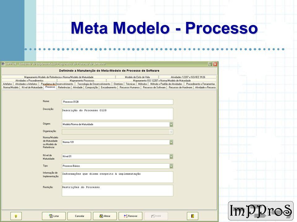 www.cin.ufpe.br/~imppros Meta Modelo - Norma Modelo Referência Modelo Maturidade