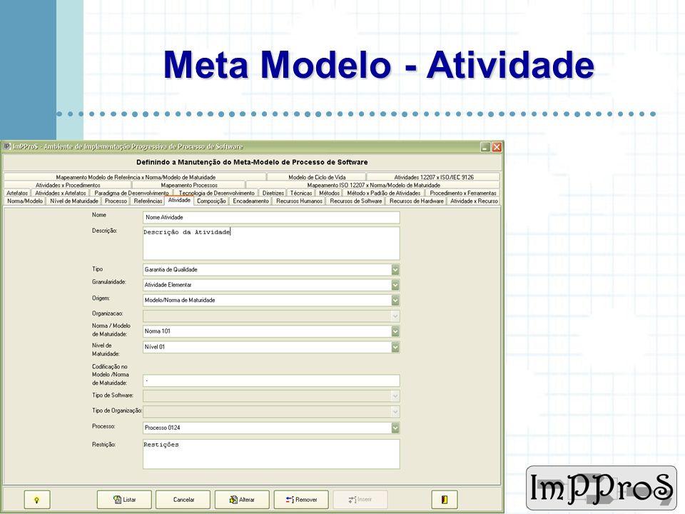 www.cin.ufpe.br/~imppros Meta Modelo - Processo