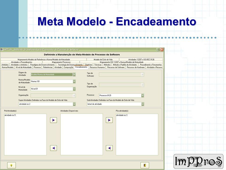 www.cin.ufpe.br/~imppros Meta Modelo - Composição Mapeamento entre as atividades