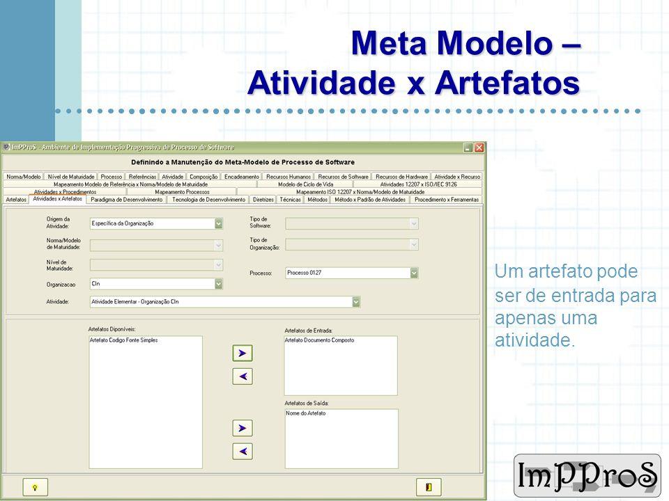 www.cin.ufpe.br/~imppros Meta Modelo - Artefatos Artefatos simples ou compostos Hierarquia de Artefatos