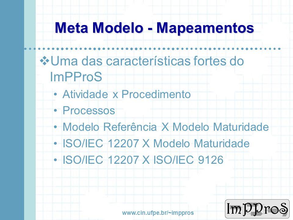 www.cin.ufpe.br/~imppros Meta Modelo – Procedimentos Diretrizes Técnicas Métodos