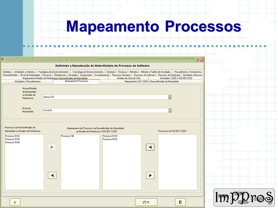 www.cin.ufpe.br/~imppros Atividade x Procedimento