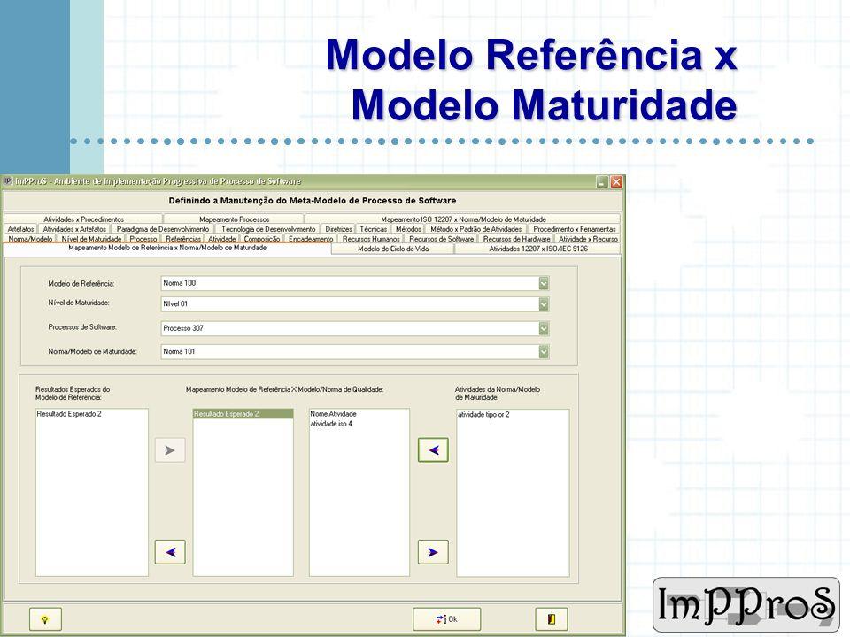 www.cin.ufpe.br/~imppros ISO/IEC 12207 X Modelo Maturidade