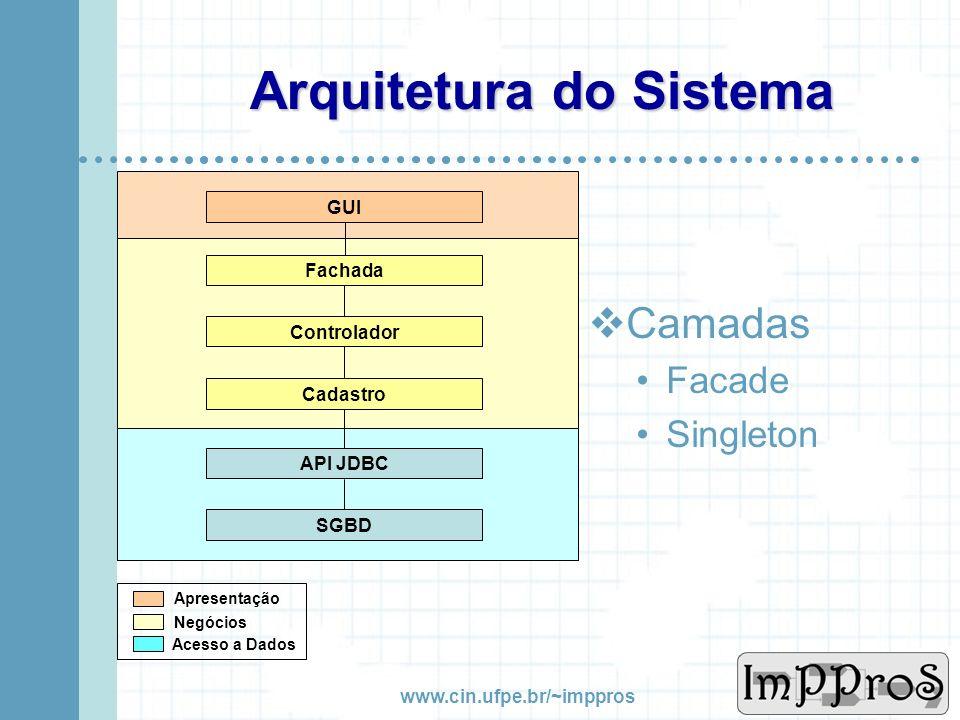 www.cin.ufpe.br/~imppros Arquitetura do Sistema Plataforma de Desenvolvimento JAVA 1.4 ou Superior Eclipse 3.1 Servidor de Dados MySQL Server 5.0 ou s