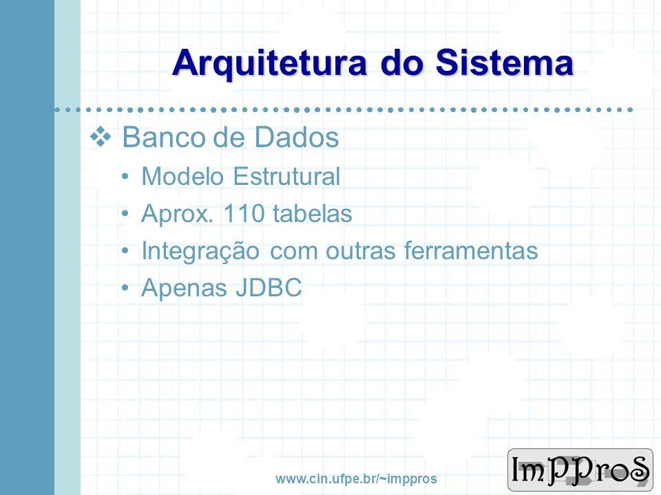 www.cin.ufpe.br/~imppros Arquitetura do Sistema Fachada Controlador GUI API JDBC SGBD Cadastro Negócios Acesso a Dados Apresentação Camadas Facade Sin