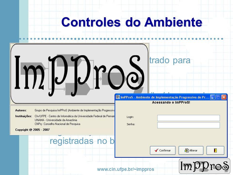 www.cin.ufpe.br/~imppros (Sub) Módulos Projeto ImPProS Organização, pessoas, etc. Manutenção Meta Modelo, Usuários, Ferramentas, etc. Gerenciamento De