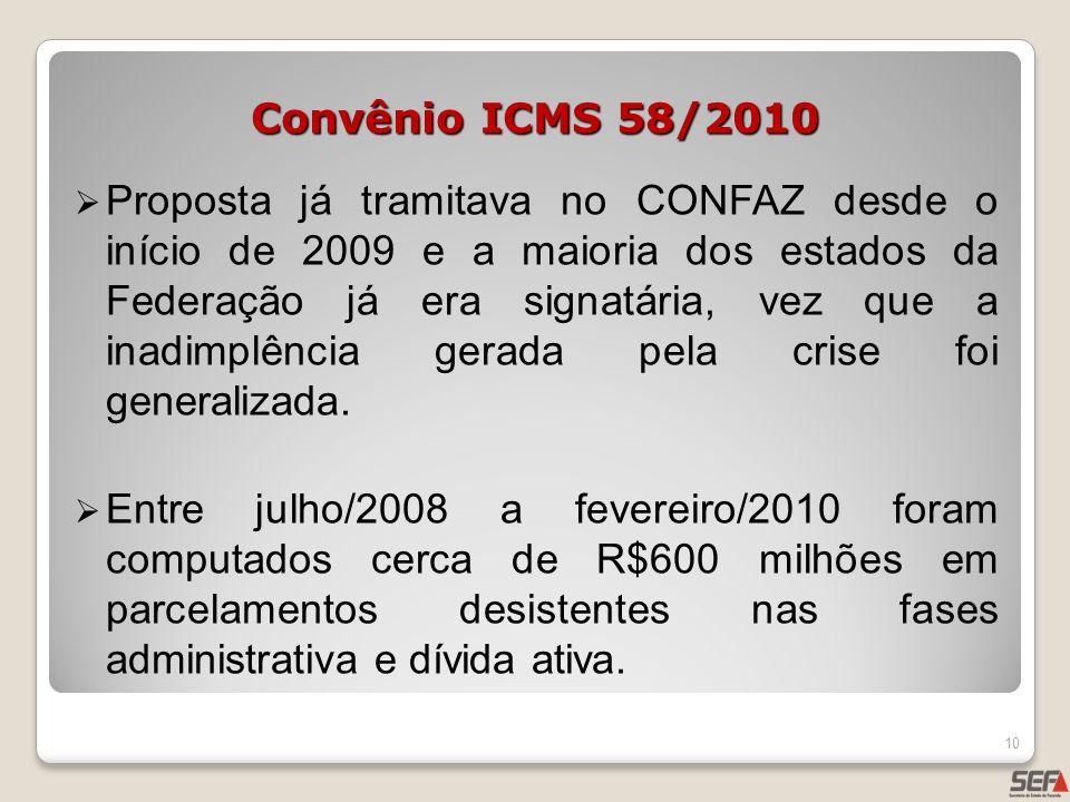 Convênio ICMS 58/2010 Proposta já tramitava no CONFAZ desde o início de 2009 e a maioria dos estados da Federação já era signatária, vez que a inadimp