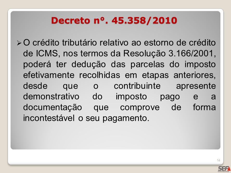 O crédito tributário relativo ao estorno de crédito de ICMS, nos termos da Resolução 3.166/2001, poderá ter dedução das parcelas do imposto efetivamen