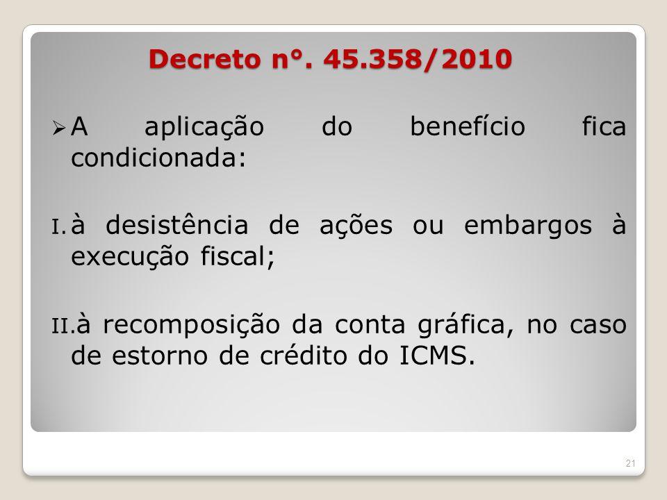 A aplicação do benefício fica condicionada: I. à desistência de ações ou embargos à execução fiscal; II. à recomposição da conta gráfica, no caso de e