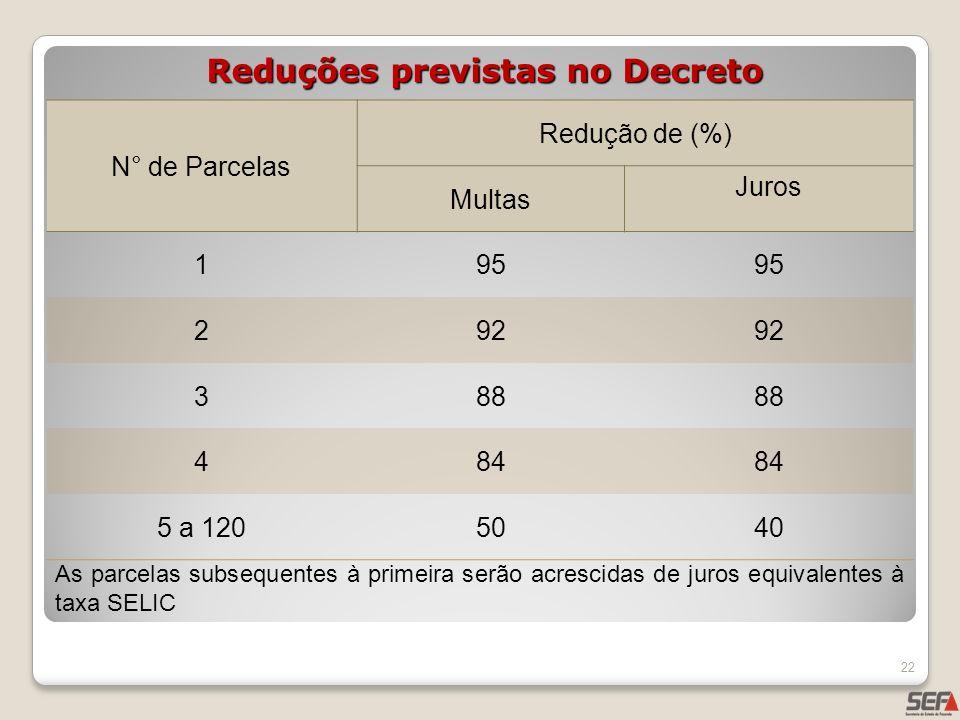 Reduções previstas no Decreto N° de Parcelas Redução de (%) Multas Juros 195 292 388 484 5 a 1205040 As parcelas subsequentes à primeira serão acresci