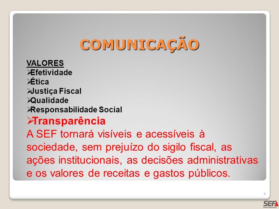 COMUNICAÇÃO 4 VALORES Efetividade Ética Justiça Fiscal Qualidade Responsabilidade Social Transparência A SEF tornará visíveis e acessíveis à sociedade