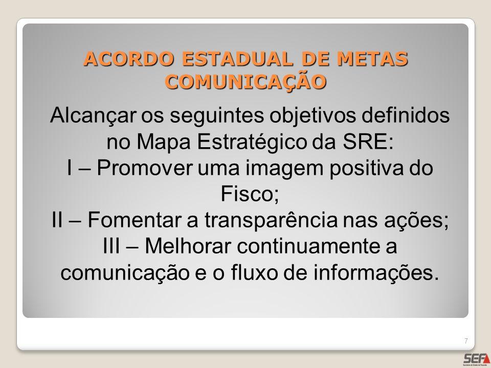 ACORDO ESTADUAL DE METAS COMUNICAÇÃO 7 Alcançar os seguintes objetivos definidos no Mapa Estratégico da SRE: I – Promover uma imagem positiva do Fisco