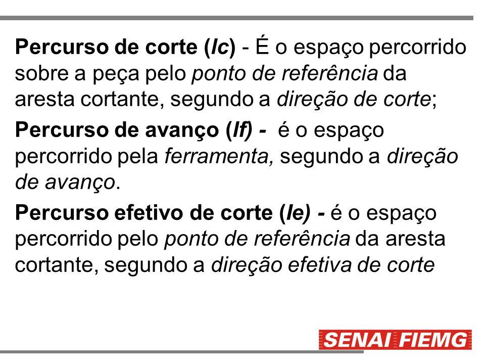 Percurso de corte (lc) - É o espaço percorrido sobre a peça pelo ponto de referência da aresta cortante, segundo a direção de corte; Percurso de avanç