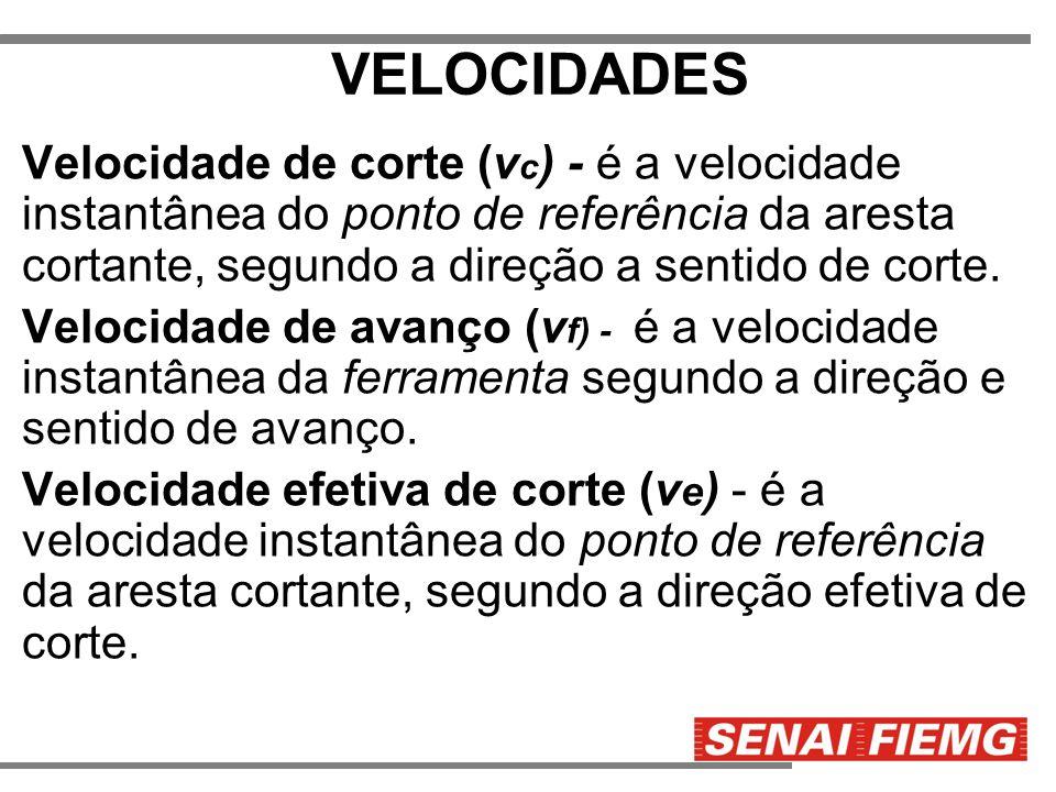 VELOCIDADES Velocidade de corte (v c ) - é a velocidade instantânea do ponto de referência da aresta cortante, segundo a direção a sentido de corte. V