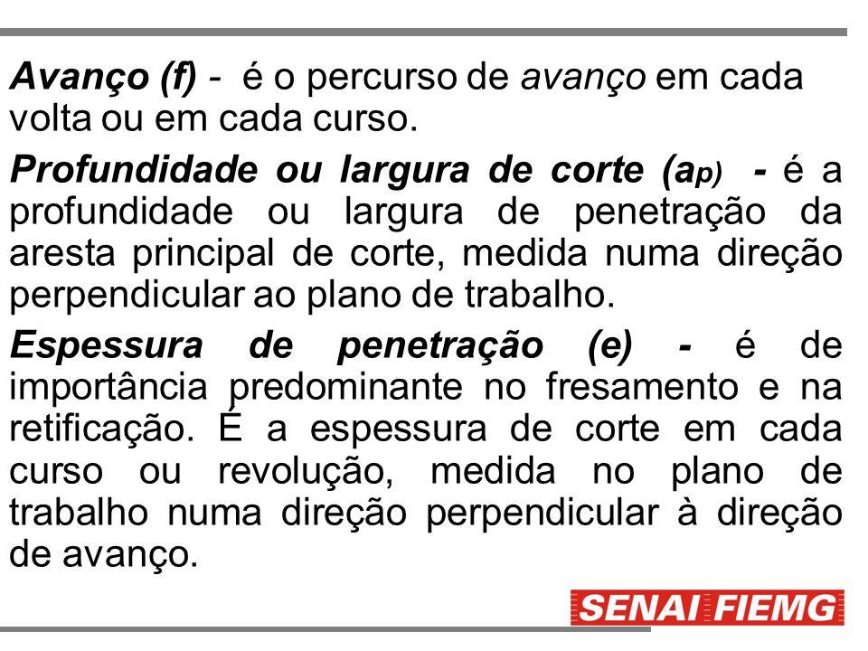 Avanço (f) - é o percurso de avanço em cada volta ou em cada curso. Profundidade ou largura de corte (a p) - é a profundidade ou largura de penetração