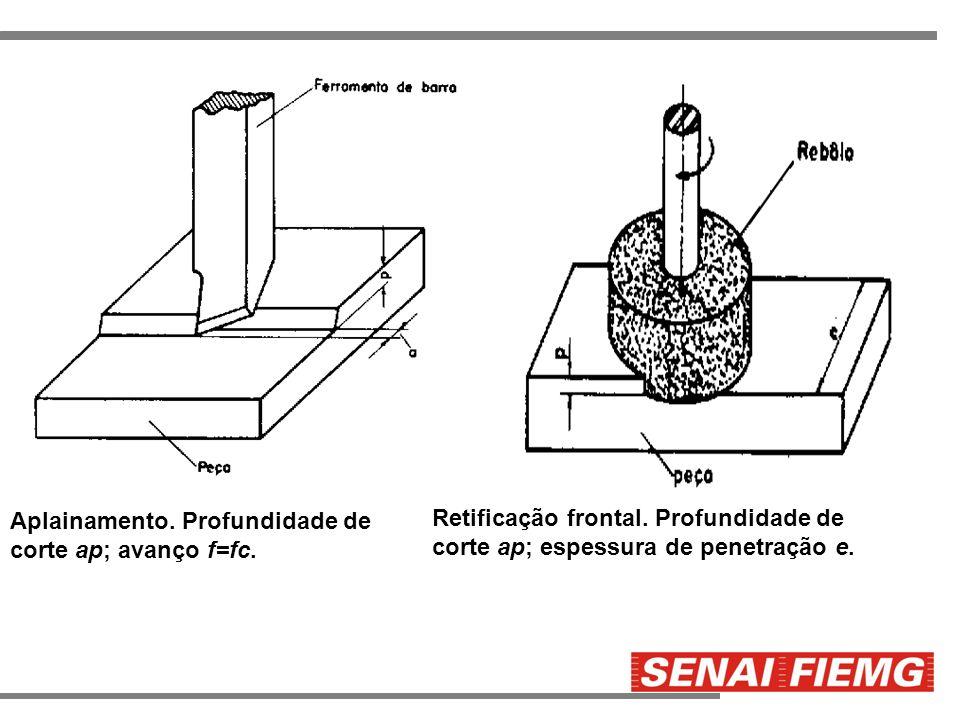 Aplainamento. Profundidade de corte ap; avanço f=fc. Retificação frontal. Profundidade de corte ap; espessura de penetração e.