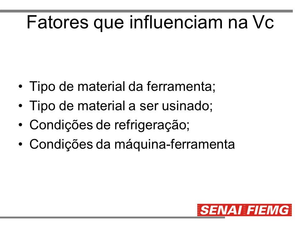 Fatores que influenciam na Vc Tipo de material da ferramenta; Tipo de material a ser usinado; Condições de refrigeração; Condições da máquina-ferramen