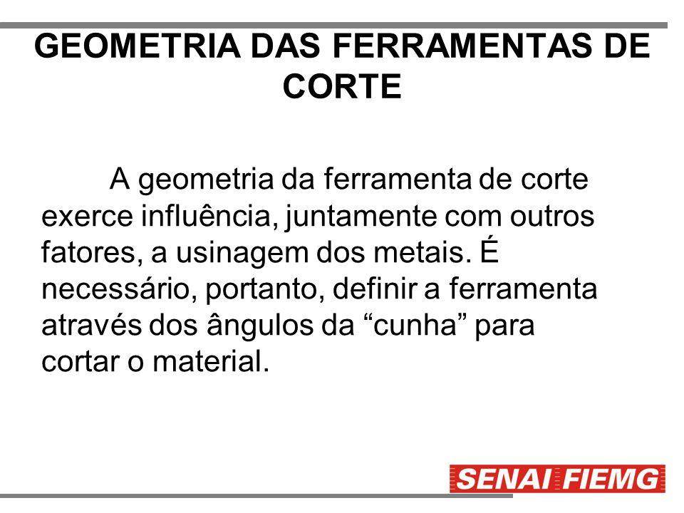 GEOMETRIA DAS FERRAMENTAS DE CORTE A geometria da ferramenta de corte exerce influência, juntamente com outros fatores, a usinagem dos metais. É neces