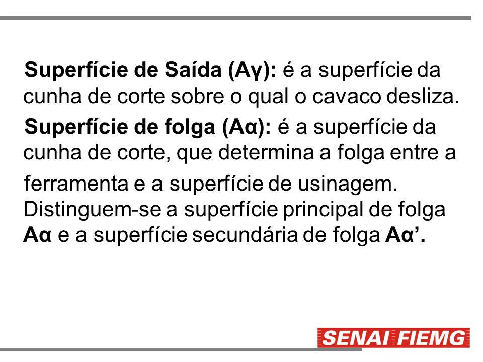 Superfície de Saída (Aγ): é a superfície da cunha de corte sobre o qual o cavaco desliza. Superfície de folga (Aα): é a superfície da cunha de corte,