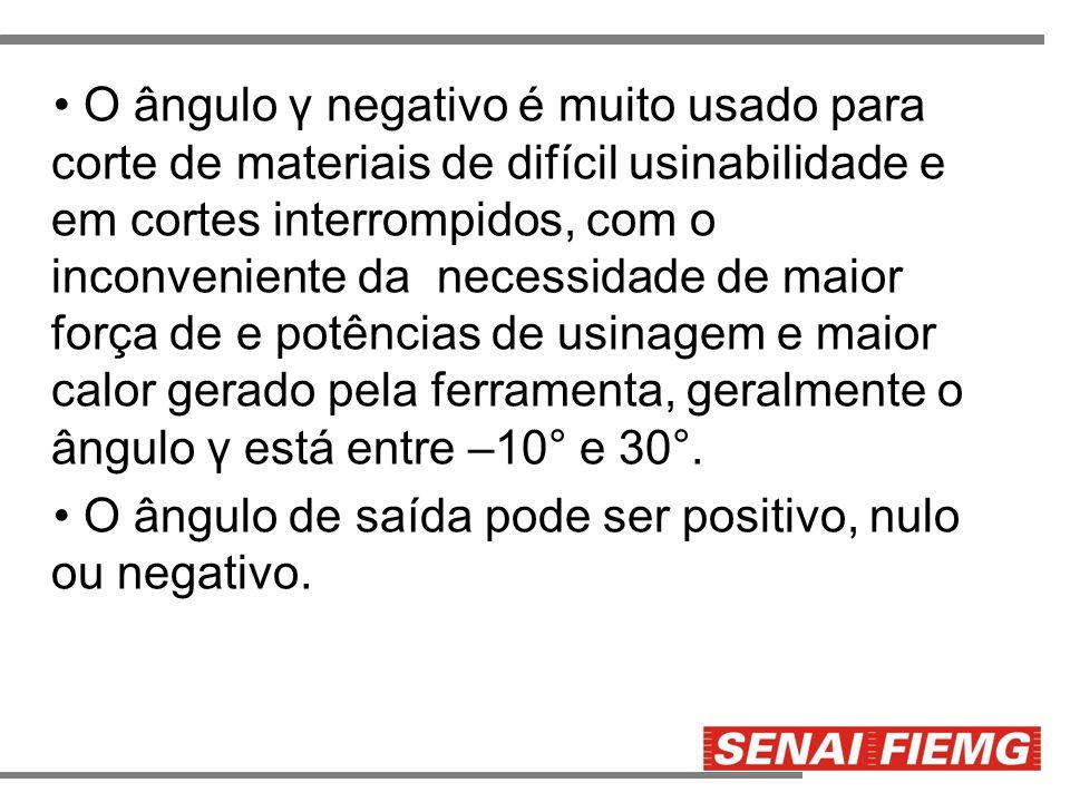 O ângulo γ negativo é muito usado para corte de materiais de difícil usinabilidade e em cortes interrompidos, com o inconveniente da necessidade de ma