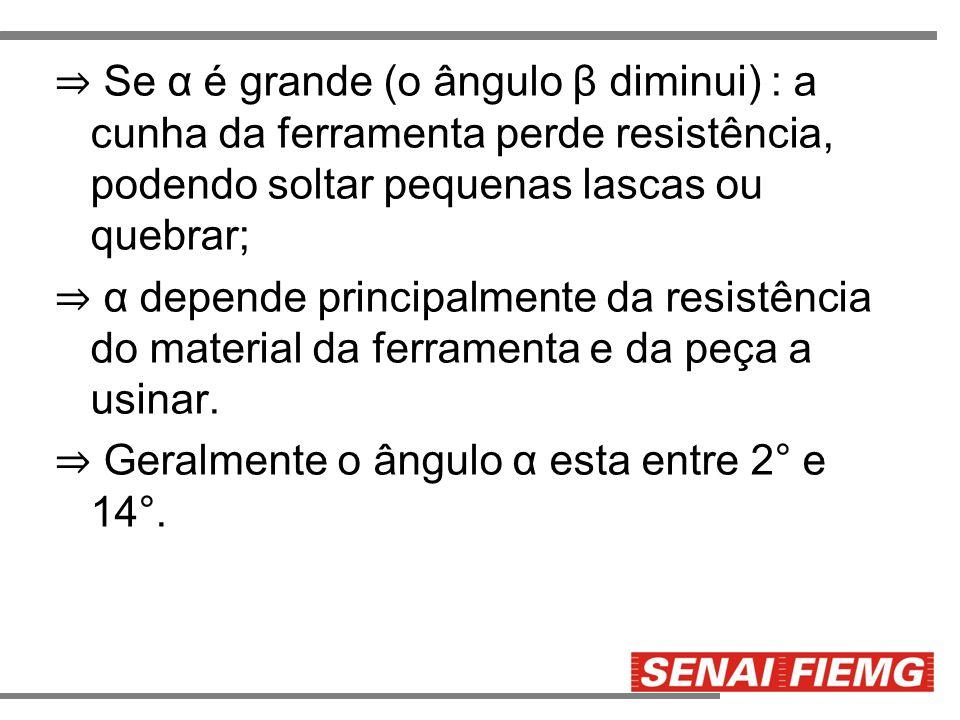 Se α é grande (o ângulo β diminui) : a cunha da ferramenta perde resistência, podendo soltar pequenas lascas ou quebrar; α depende principalmente da r
