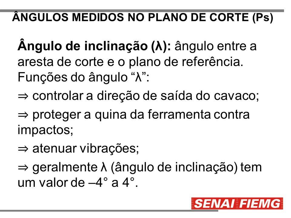 ÂNGULOS MEDIDOS NO PLANO DE CORTE (Ps) Ângulo de inclinação (λ): ângulo entre a aresta de corte e o plano de referência. Funções do ângulo λ: controla
