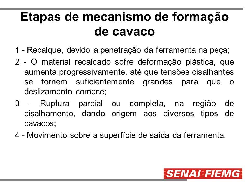 Etapas de mecanismo de formação de cavaco 1 - Recalque, devido a penetração da ferramenta na peça; 2 - O material recalcado sofre deformação plástica,
