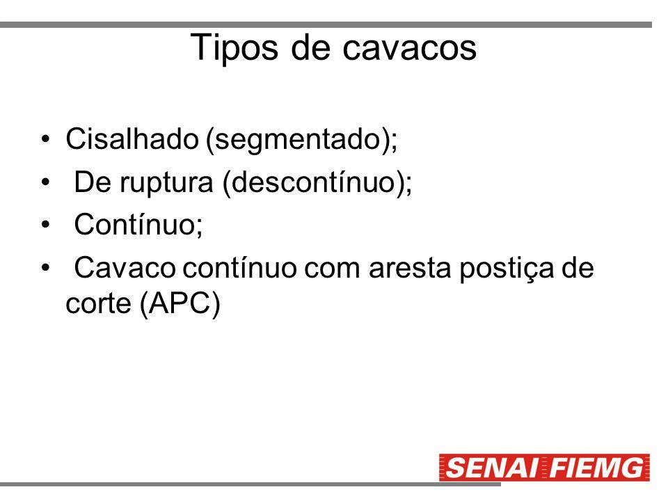 Tipos de cavacos Cisalhado (segmentado); De ruptura (descontínuo); Contínuo; Cavaco contínuo com aresta postiça de corte (APC)