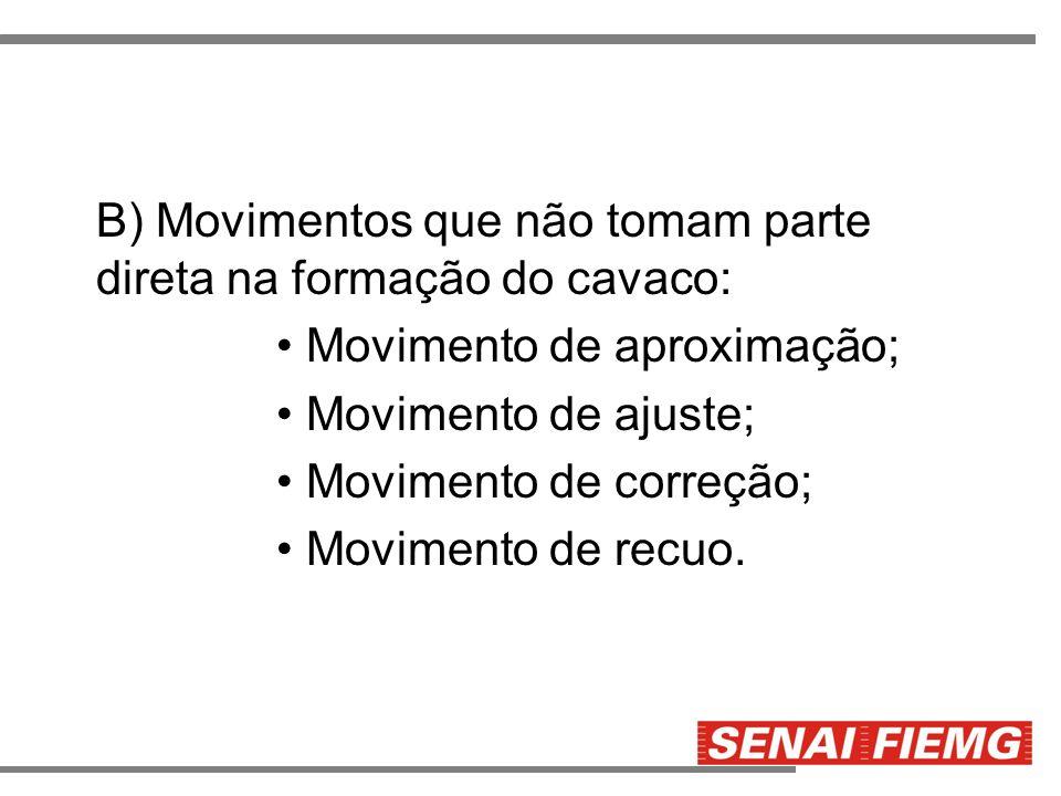 B) Movimentos que não tomam parte direta na formação do cavaco: Movimento de aproximação; Movimento de ajuste; Movimento de correção; Movimento de rec