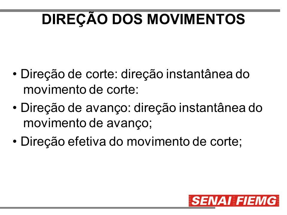DIREÇÃO DOS MOVIMENTOS Direção de corte: direção instantânea do movimento de corte: Direção de avanço: direção instantânea do movimento de avanço; Dir