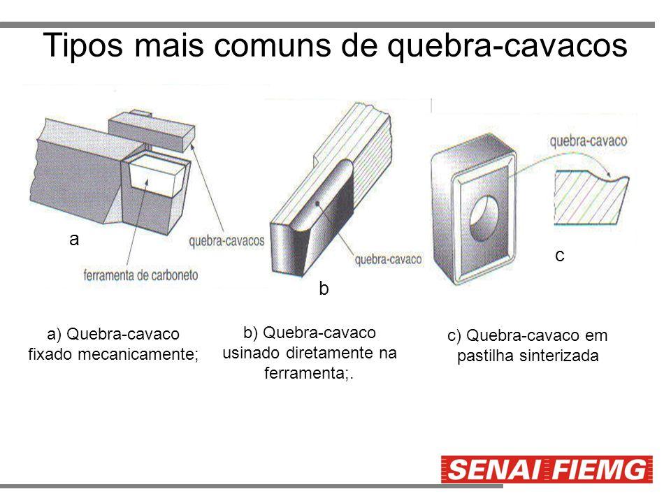 Tipos mais comuns de quebra-cavacos ) Quebra-cavaco fixado mecanicamente; b) Quebra-cavaco usinado diretamente na ferramenta; c) Quebra-cavaco em past