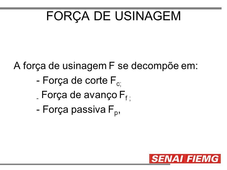 FORÇA DE USINAGEM A força de usinagem F se decompõe em: - Força de corte F c; - Força de avanço F f ; - Força passiva F p,