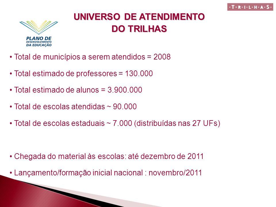 Total de municípios a serem atendidos = 2008 Total estimado de professores = 130.000 Total estimado de alunos = 3.900.000 Total de escolas atendidas ~