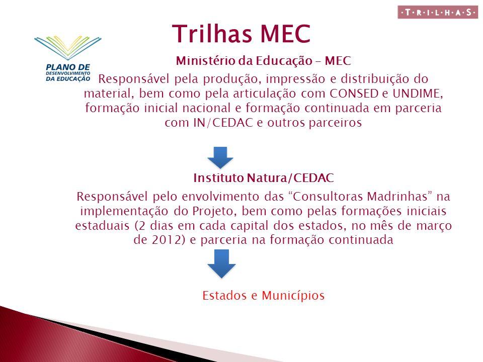 Trilhas MEC Ministério da Educação – MEC Responsável pela produção, impressão e distribuição do material, bem como pela articulação com CONSED e UNDIM